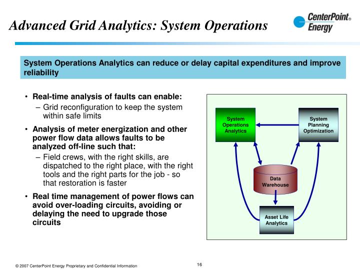 System Operations Analytics