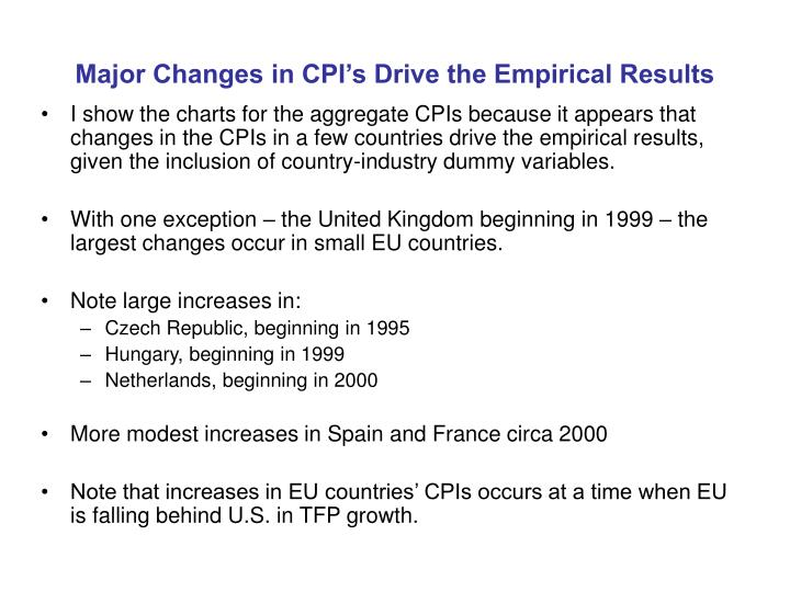Major Changes in CPI's Drive the Empirical Results