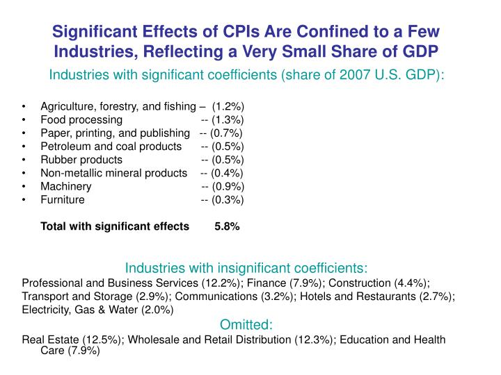 Significant Effects of CPIs Are Confined to a Few Industries, Reflecting a Very Small Share of GDP