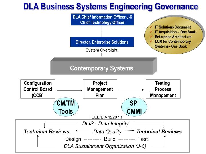 DLA Business Systems Engineering Governance