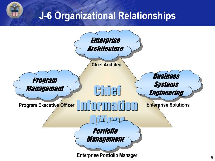 J-6 Organizational Relationships
