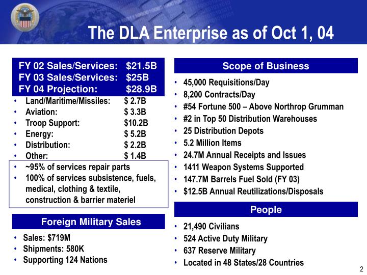 The dla enterprise as of oct 1 04