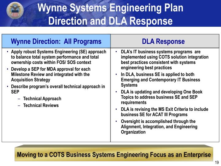 Apply robust Systems Engineering (SE) approach to balance total system performance and total ownership costs within FOS/ SOS context