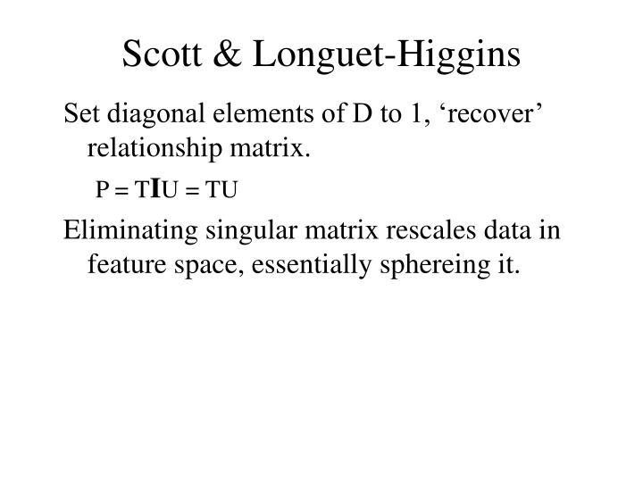 Scott & Longuet-Higgins