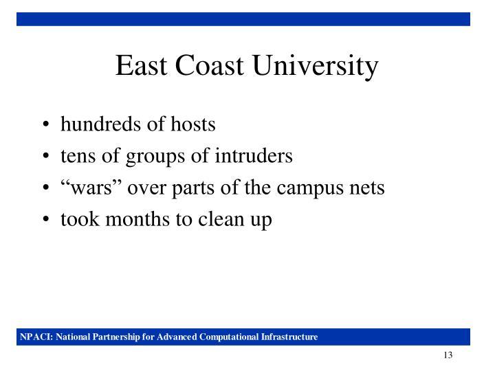East Coast University