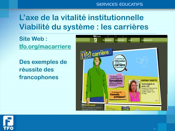 L'axe de la vitalité institutionnelle