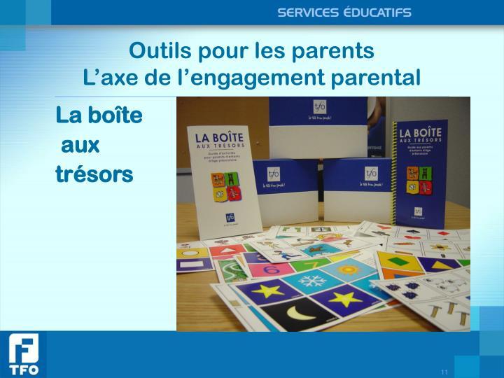 Outils pour les parents