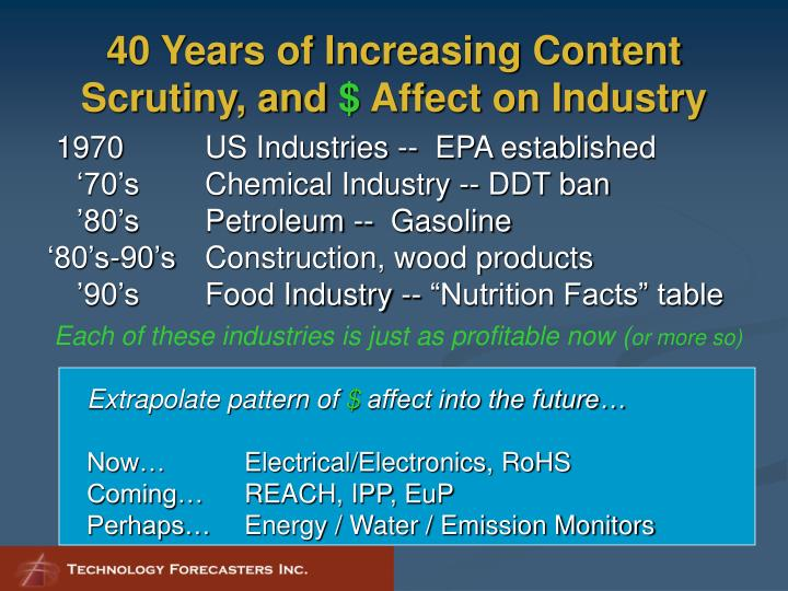 40 Years of Increasing Content Scrutiny, and
