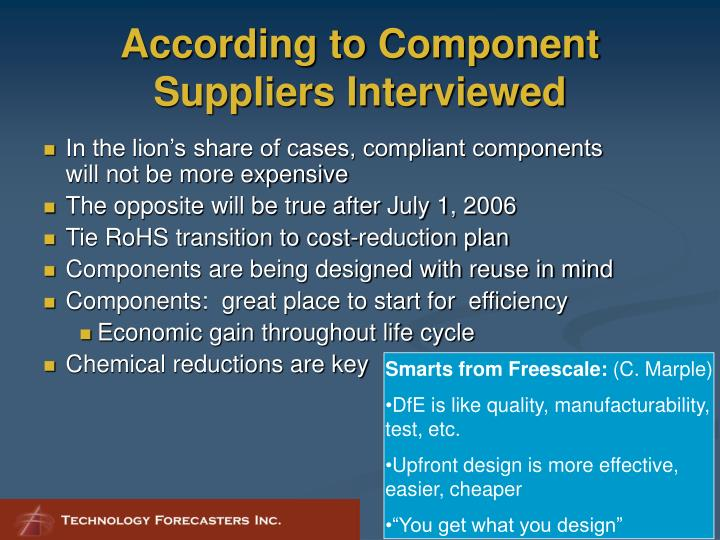 According to Component Suppliers Interviewed