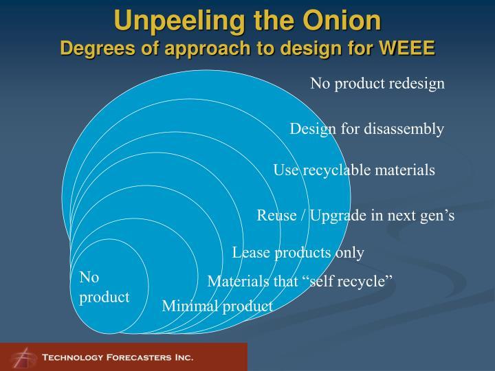 Unpeeling the Onion