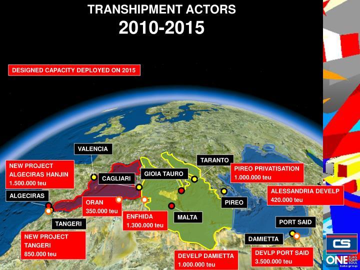 TRANSHIPMENT ACTORS