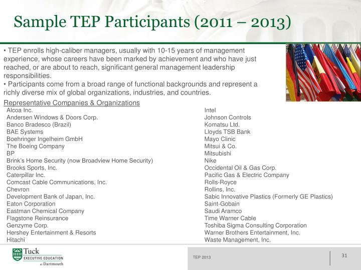 Sample TEP Participants (2011 – 2013)