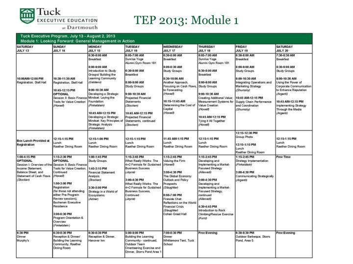 TEP 2013: Module 1