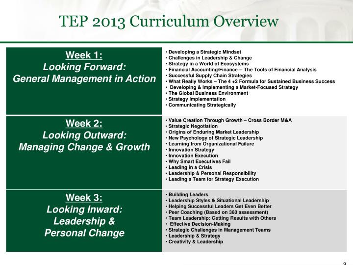 TEP 2013 Curriculum Overview