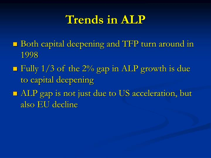 Trends in ALP