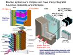 blanket systems are complex and have many integrated functions materials and interfaces