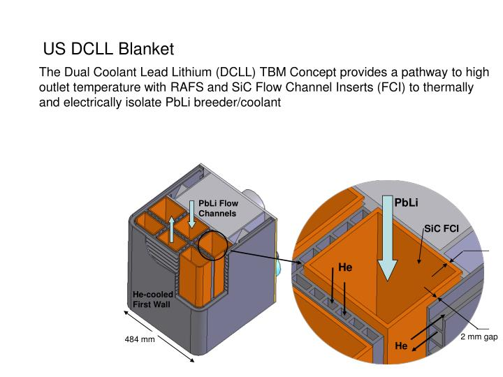 The Dual Coolant Lead Lithium (DCLL) TBM Concept provides a pathway to high outlet temperature with RAFS and SiC Flow Channel Inserts (FCI) to thermally and electrically isolate PbLi breeder/coolant