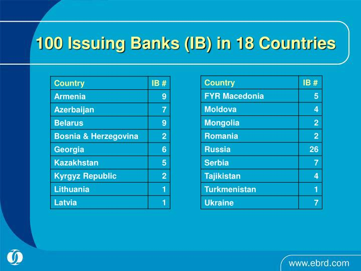 100 Issuing Banks (IB) in 18 Countries