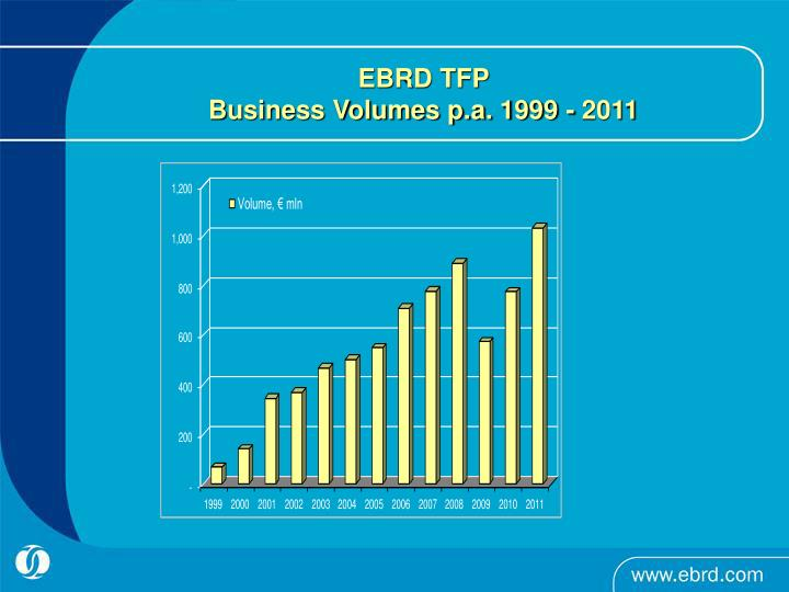 EBRD TFP