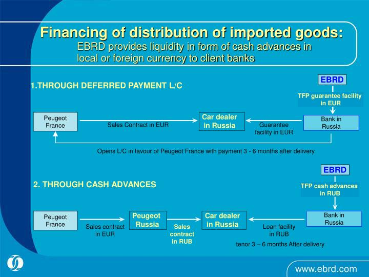 Financing of distribution of imported goods:
