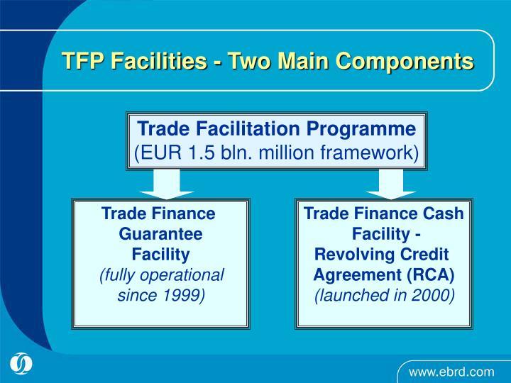Trade Facilitation Programme