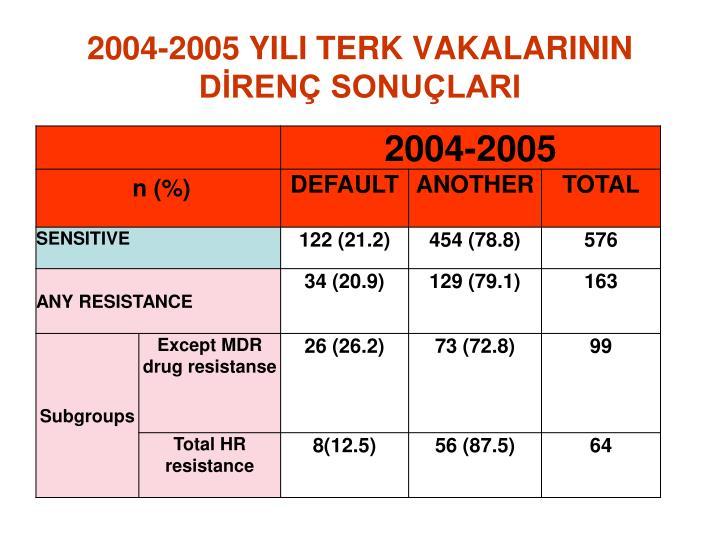 2004-2005 YILI TERK VAKALARININ DİRENÇ SONUÇLARI