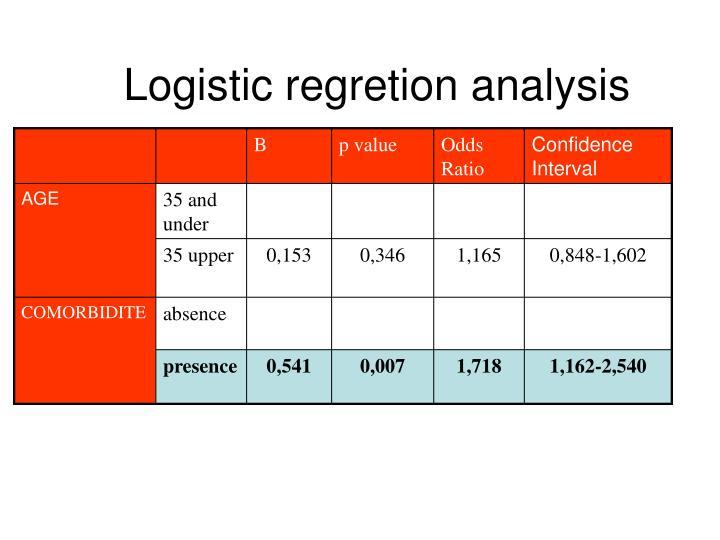 Logistic regretion analysis