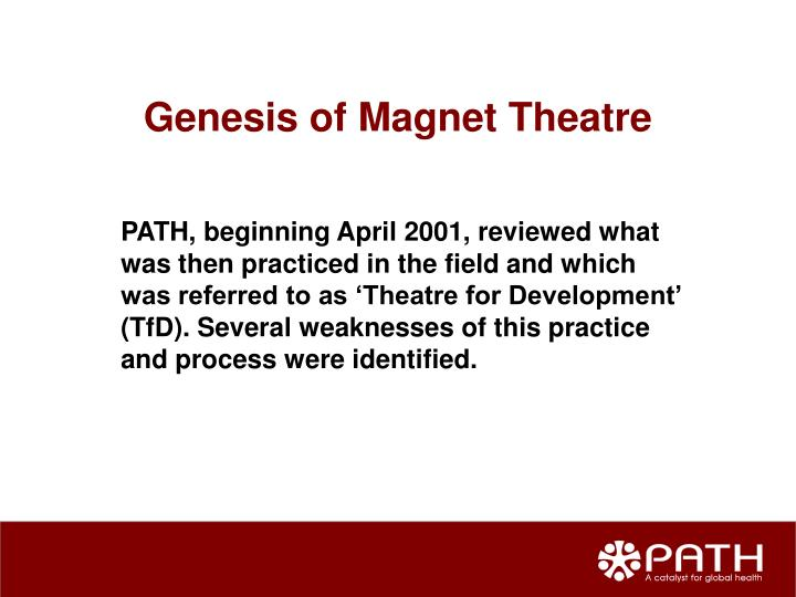 Genesis of magnet theatre