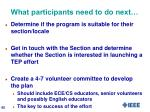 what participants need to do next