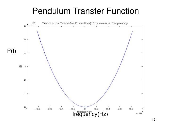Pendulum Transfer Function