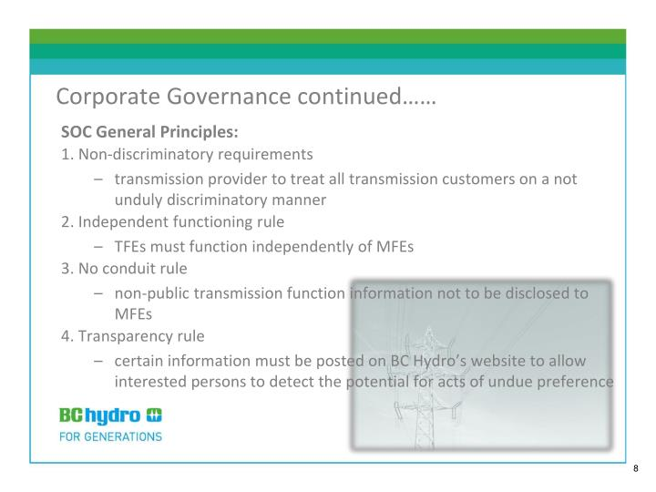 Corporate Governance continued……