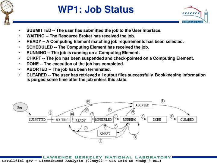 WP1: Job Status