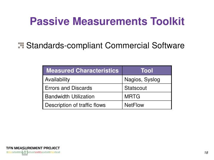 Passive Measurements Toolkit