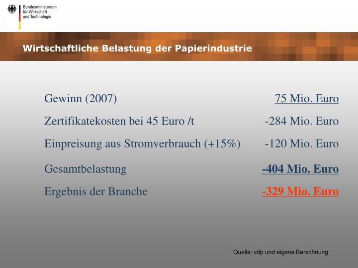 Wirtschaftliche Belastung der Papierindustrie