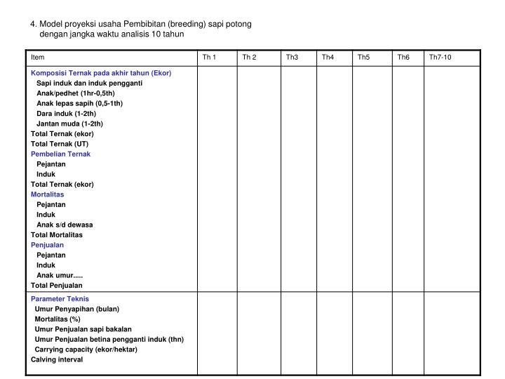 4. Model proyeksi usaha Pembibitan (breeding) sapi potong