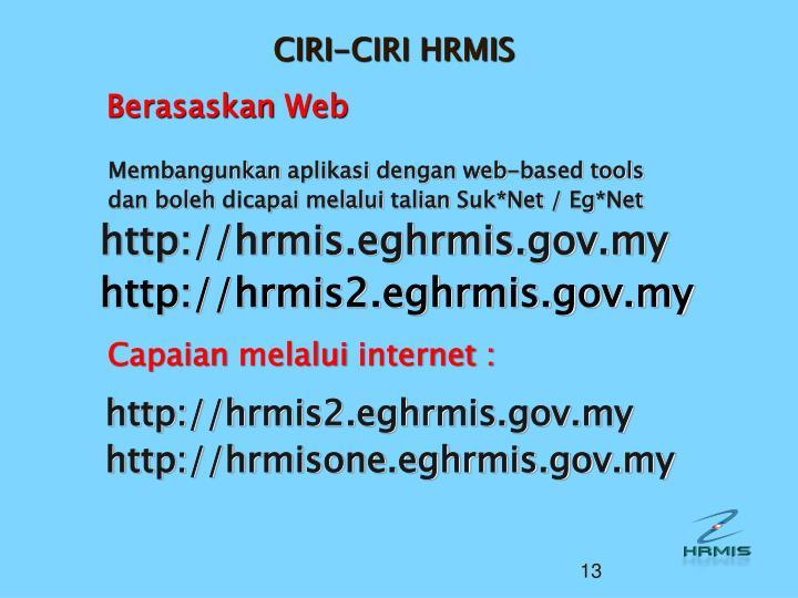 CIRI-CIRI HRMIS
