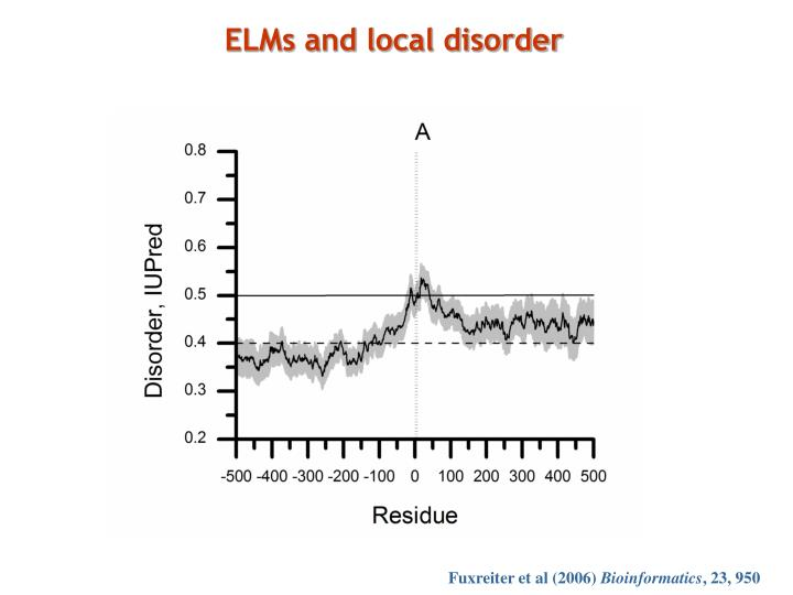 ELMs and local disorder