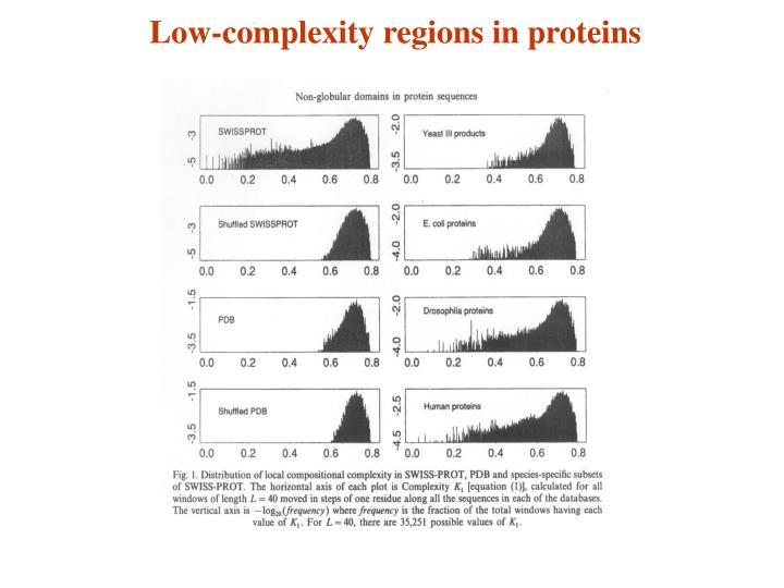 Low-complexity regions in proteins