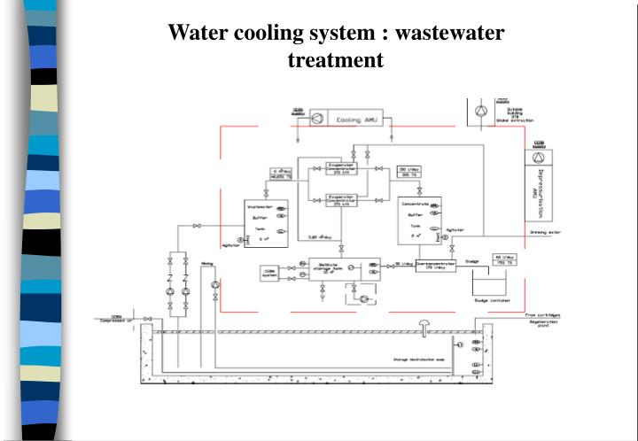 Water cooling system : wastewater treatment