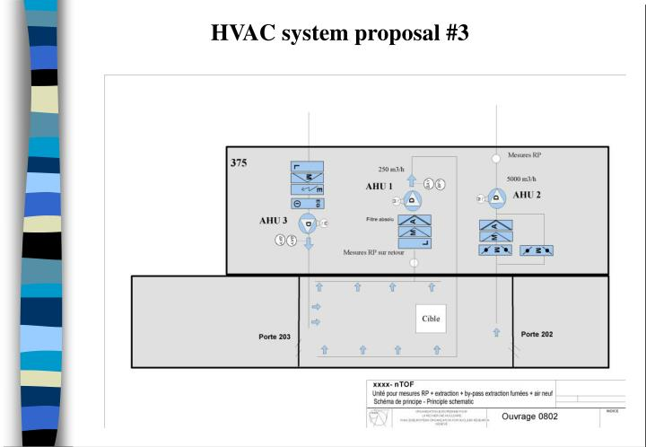 HVAC system proposal #3