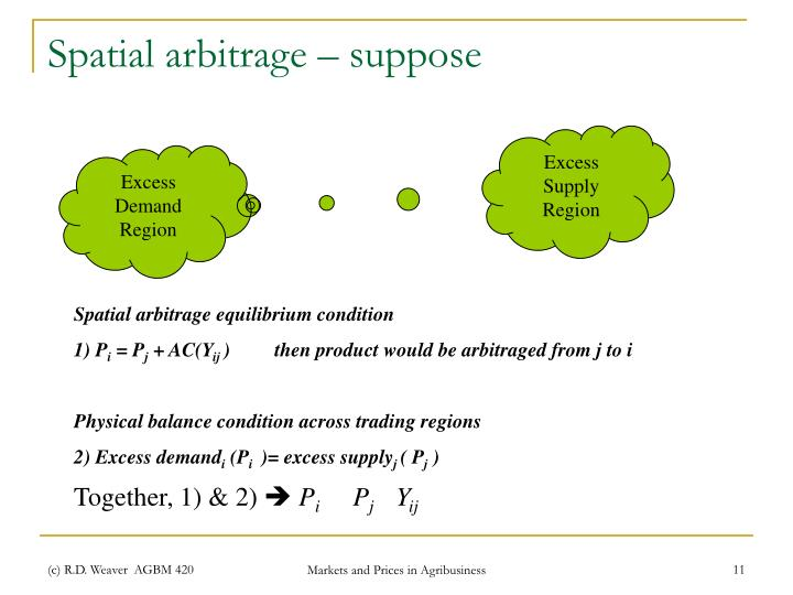 Spatial arbitrage – suppose