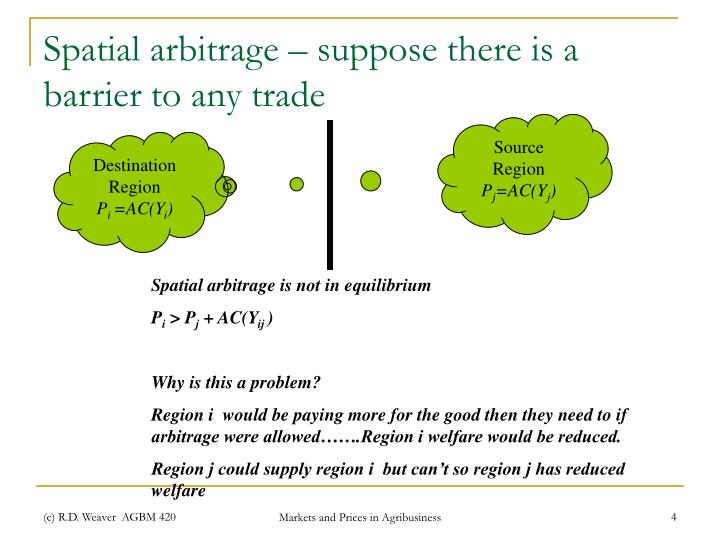 Spatial arbitrage – suppose there is a barrier to any trade