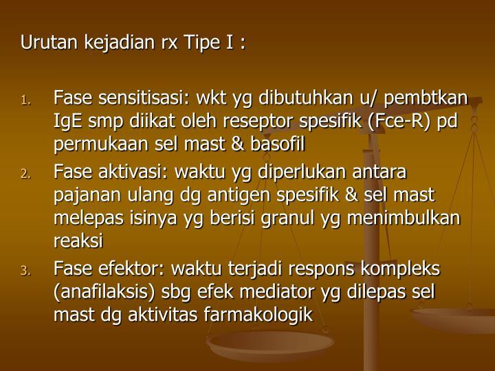Urutan kejadian rx Tipe I :