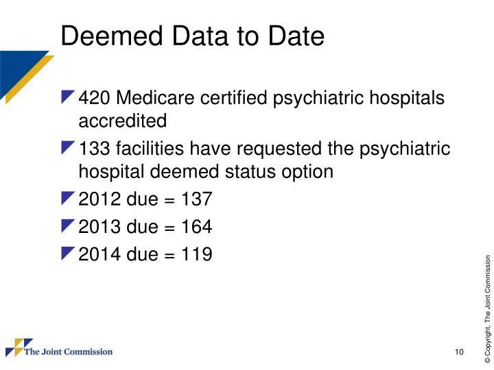 Deemed Data to Date