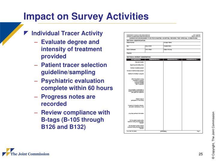 Impact on Survey Activities