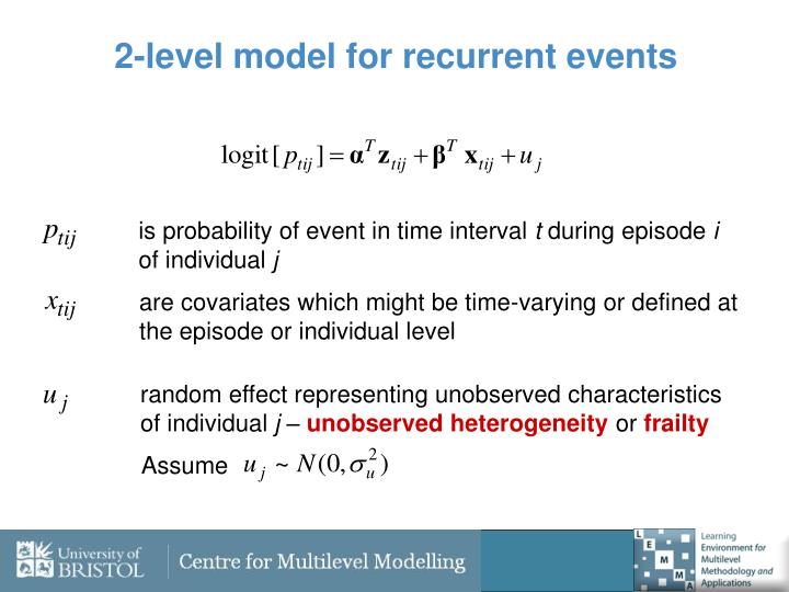 is probability of event in time interval