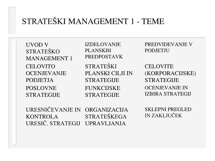 Strate k i management 1 teme