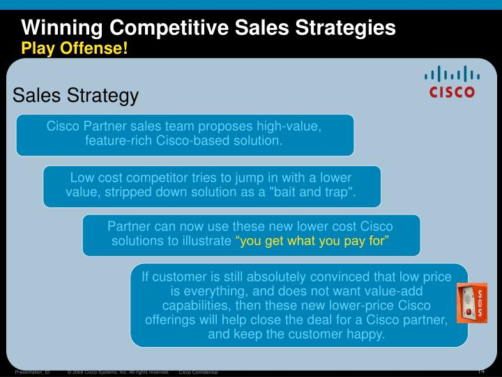 Winning Competitive Sales Strategies