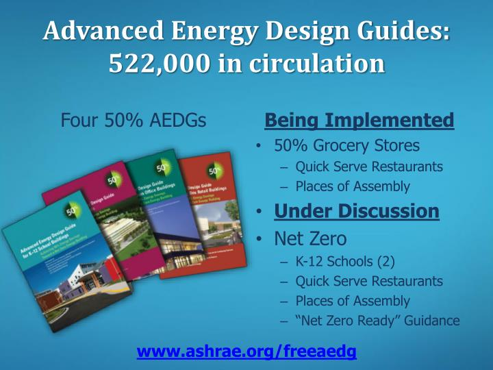 Advanced Energy Design Guides: