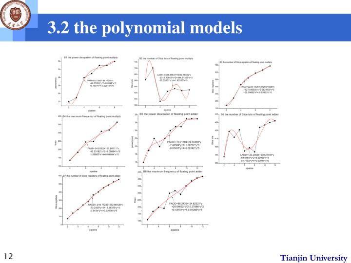 3.2 the polynomial models
